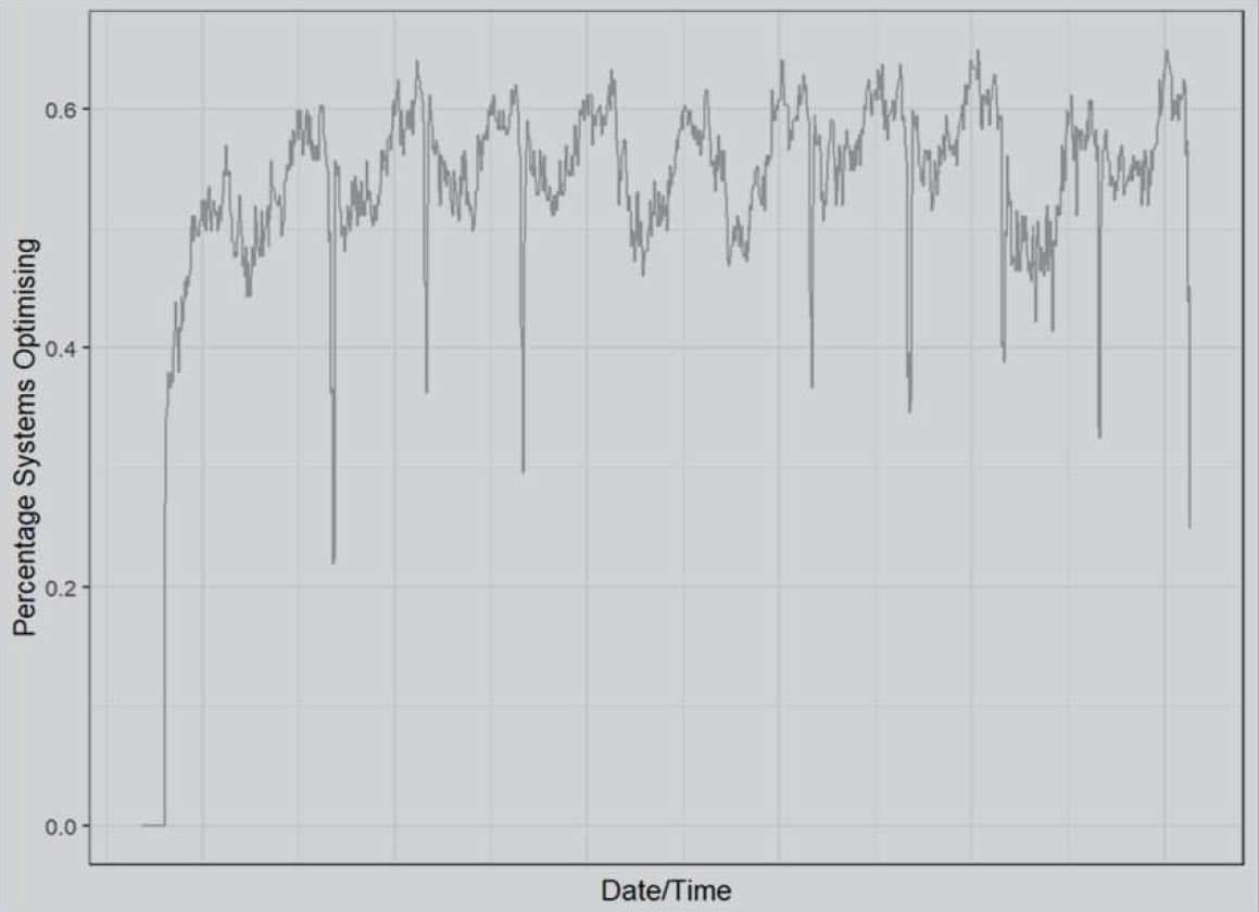 second-graph